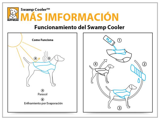Funcionamiento del Chaleco de Enfriamiento Swamp Cooler® de Ruffwear®